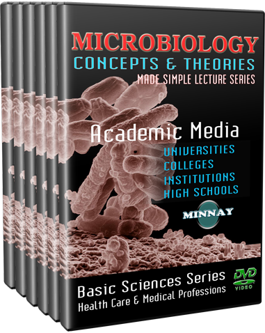 Microbiology DVDs