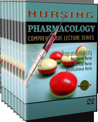 Nursing Pharmacology DVDs